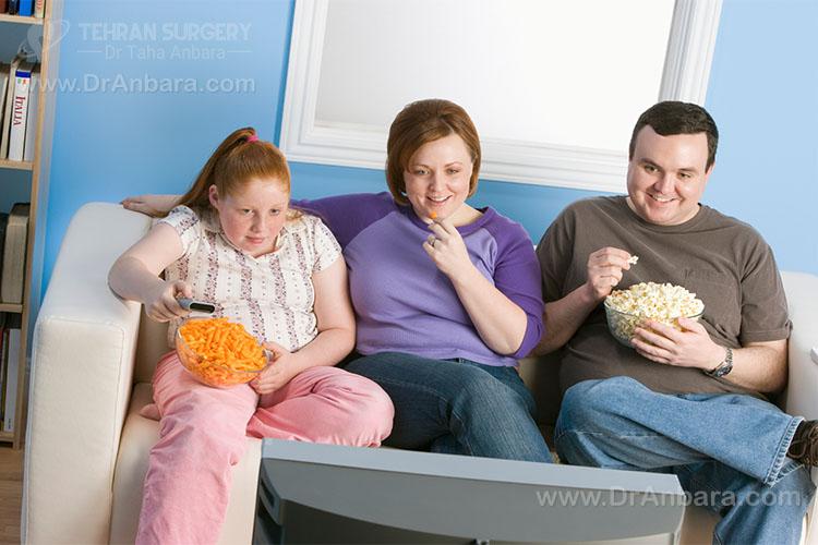 چاقی ارثی و خانوادگی