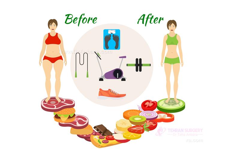 General diet guidelines