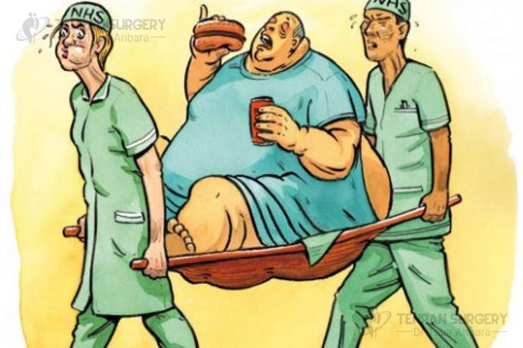 Adolescent obesity