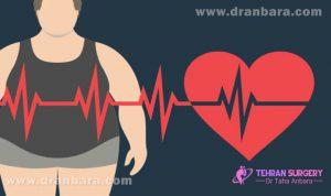 جراحی لاغری و مشکل قلبی