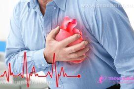 تحسین امراض القلب والاوعية الدموية