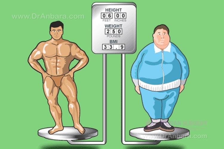 مؤشر كتلة الجسم عند الاطفال و الشباب